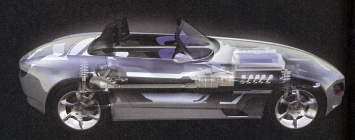 Concept SSM